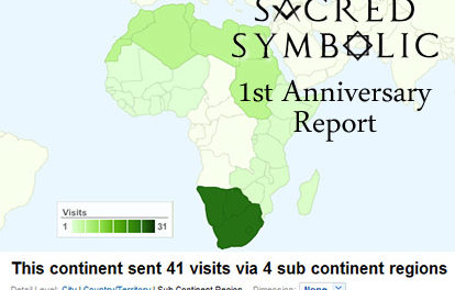 1st Anniversary Report